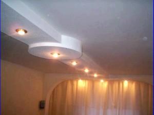 Материалы, используемые для отделки потолка