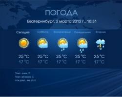 Информер погоды - лучший друг туриста