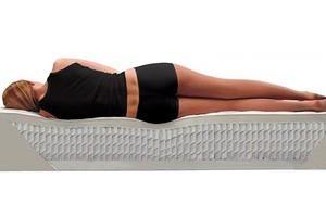 Критерии выбора ортопедического дивана