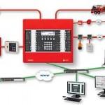 Преимущества беспроводной системы сигнализации